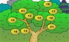 Matematik Ağacı